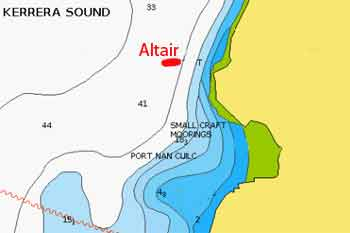 Altair dive map